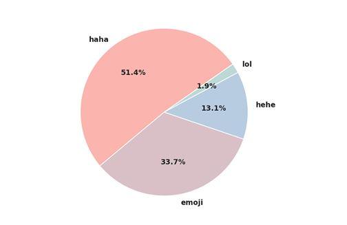 facebook chart 1